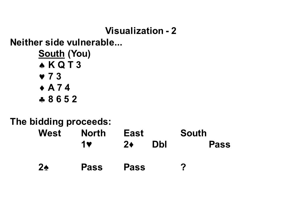 Visualization - 2 Neither side vulnerable... South (You)  K Q T 3.  7 3.  A 7 4.  8 6 5 2.