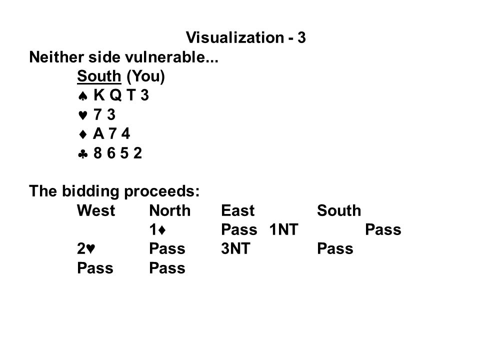 Visualization - 3 Neither side vulnerable... South (You)  K Q T 3.  7 3.  A 7 4.  8 6 5 2.