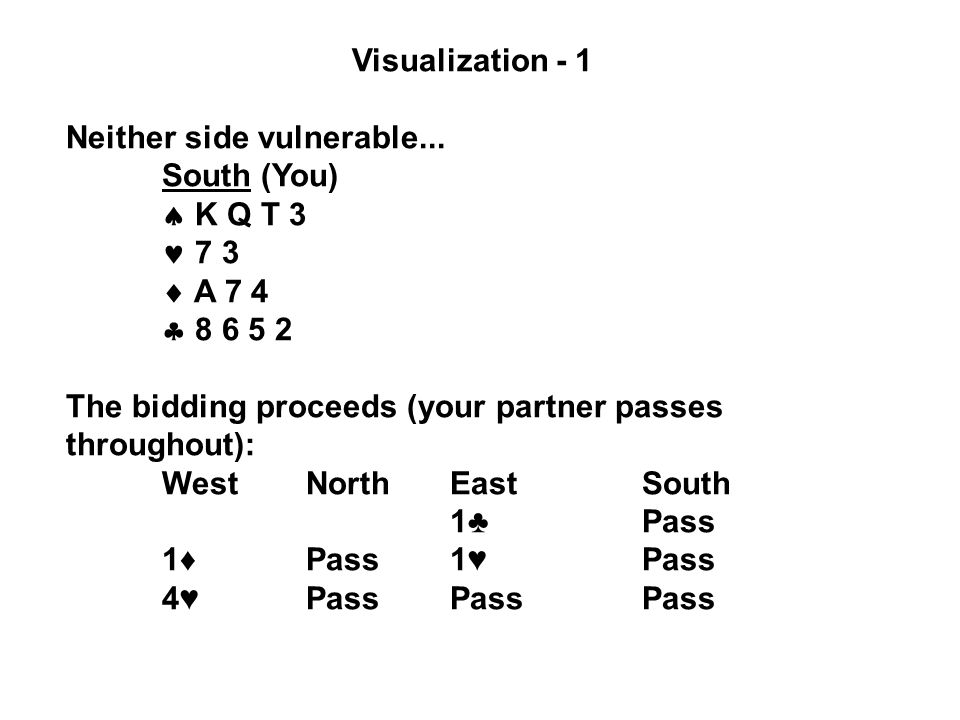 Visualization - 1 Neither side vulnerable... South (You)  K Q T 3.  7 3.  A 7 4.  8 6 5 2.