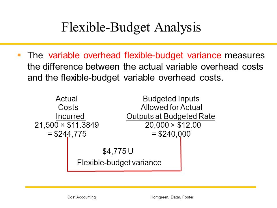 Flexible-Budget Analysis