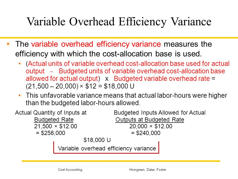 Variable Overhead Efficiency Variance