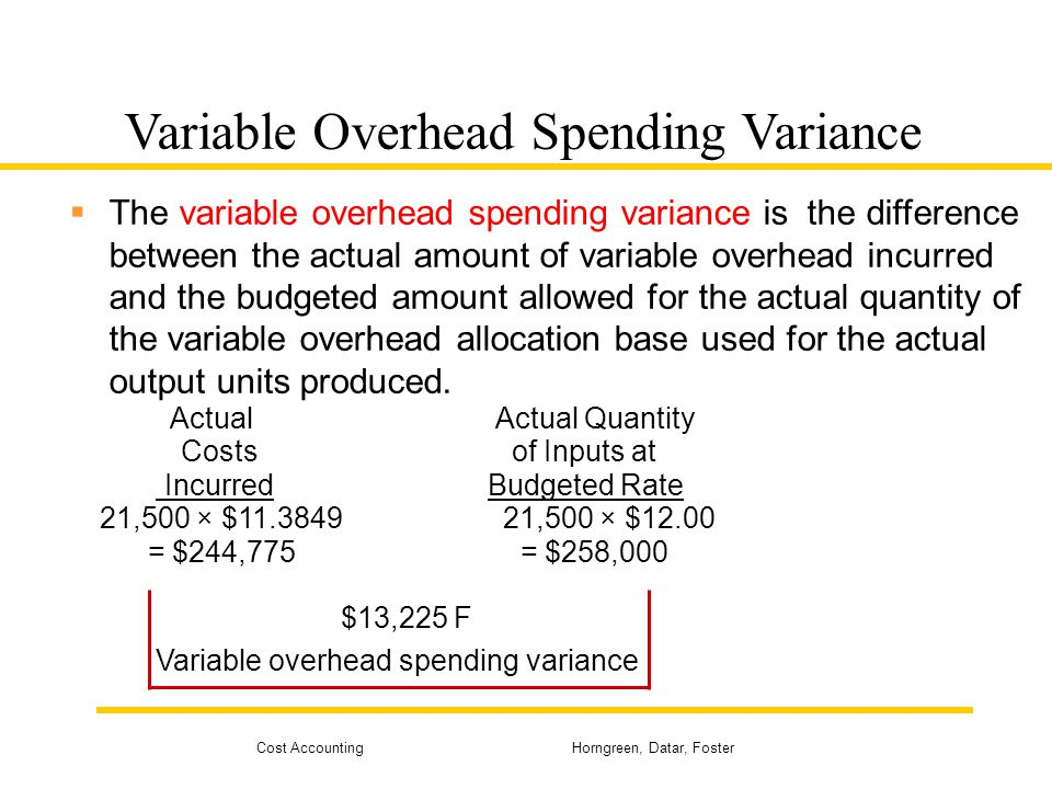 Variable Overhead Spending Variance