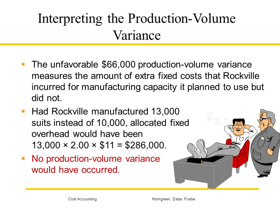 Interpreting the Production-Volume Variance