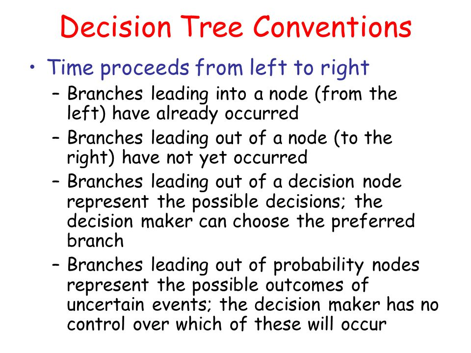Decision Tree Conventions