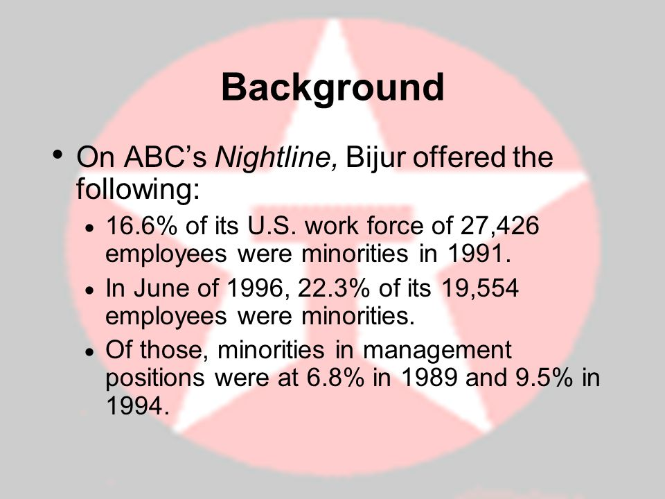 Background On ABC's Nightline, Bijur offered the following:
