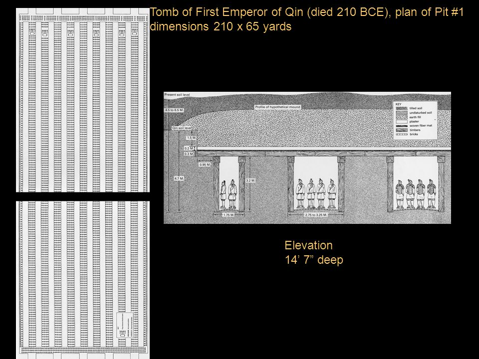Tomb of First Emperor of Qin (died 210 BCE), plan of Pit #1