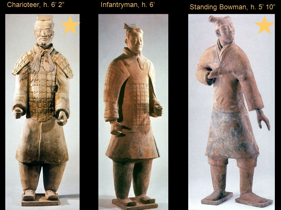 Charioteer, h. 6' 2 h. 6' 3 Infantryman, h. 6' Standing Bowman, h. 5' 10