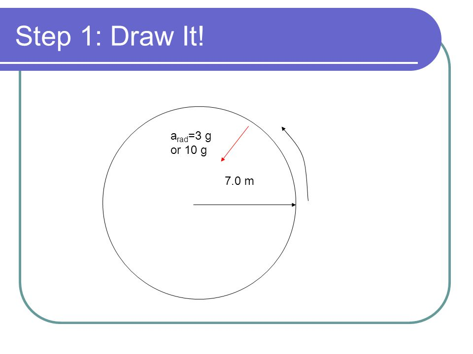 Step 1: Draw It! arad=3 g or 10 g 7.0 m