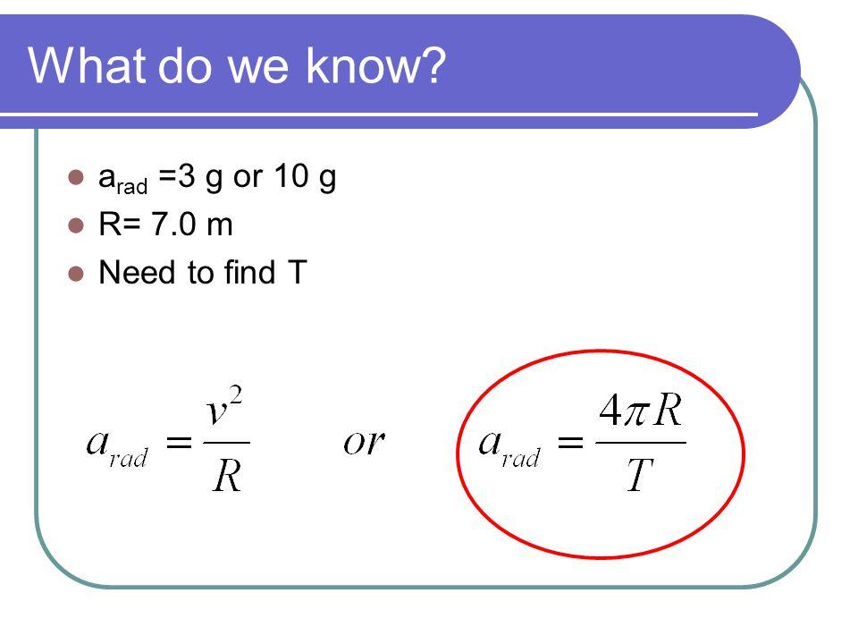 What do we know arad =3 g or 10 g R= 7.0 m Need to find T