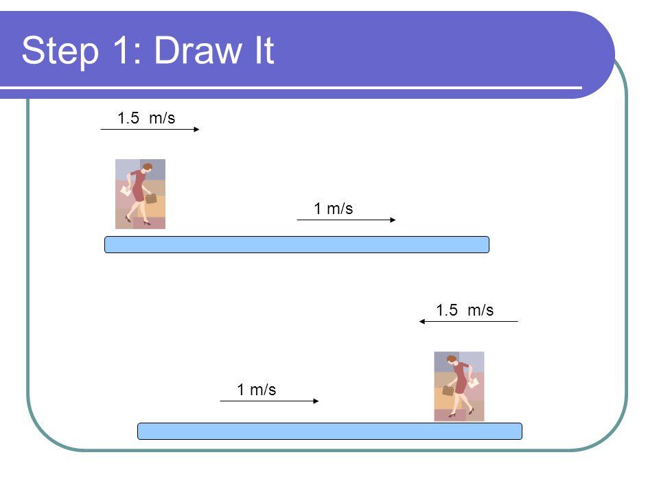 Step 1: Draw It 1.5 m/s 1 m/s 1.5 m/s 1 m/s
