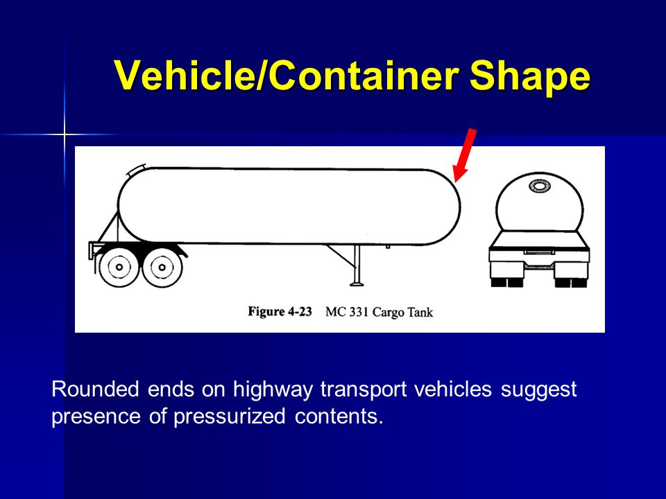 Vehicle/Container Shape
