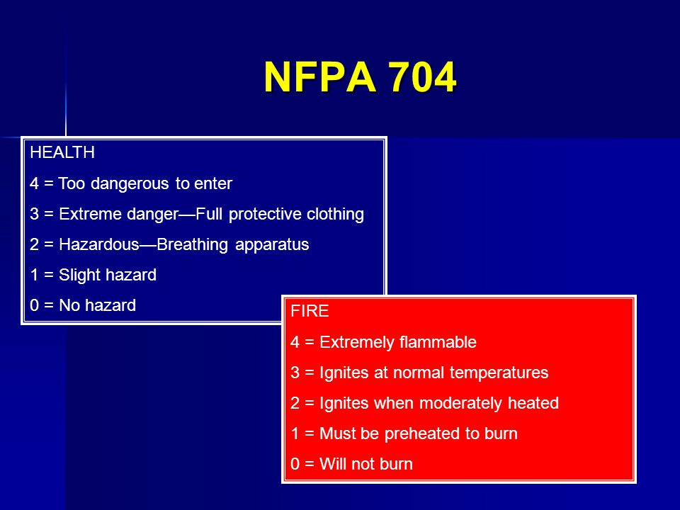 NFPA 704 HEALTH 4 = Too dangerous to enter