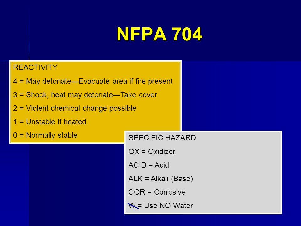 NFPA 704 REACTIVITY 4 = May detonate—Evacuate area if fire present