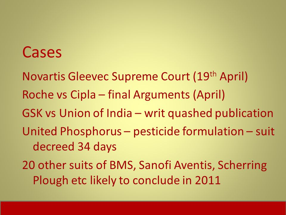 Cases Novartis Gleevec Supreme Court (19th April)