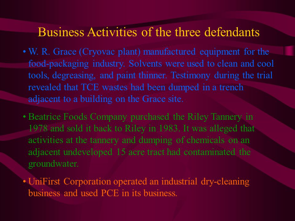 Business Activities of the three defendants