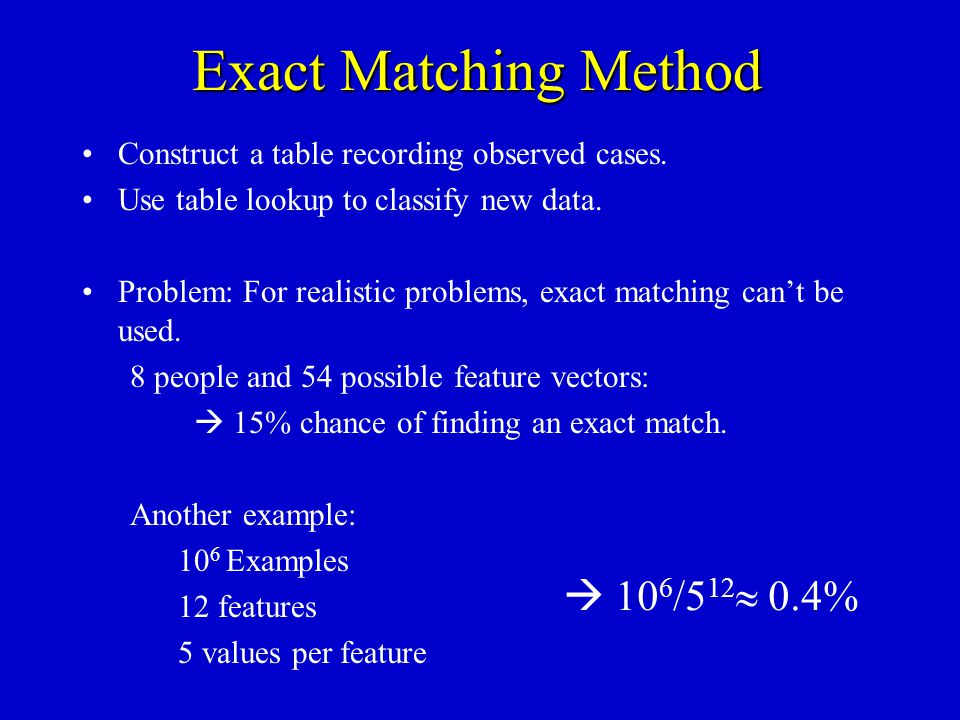 Exact Matching Method  106/512 0.4%
