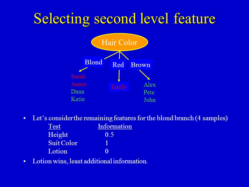 Selecting second level feature
