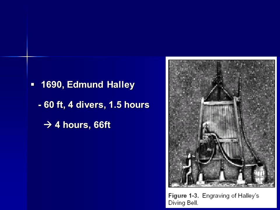1690, Edmund Halley - 60 ft, 4 divers, 1.5 hours  4 hours, 66ft