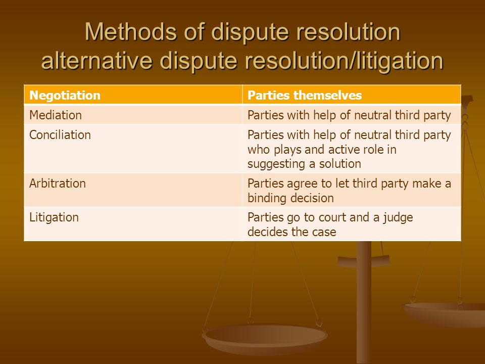 Methods of dispute resolution alternative dispute resolution/litigation