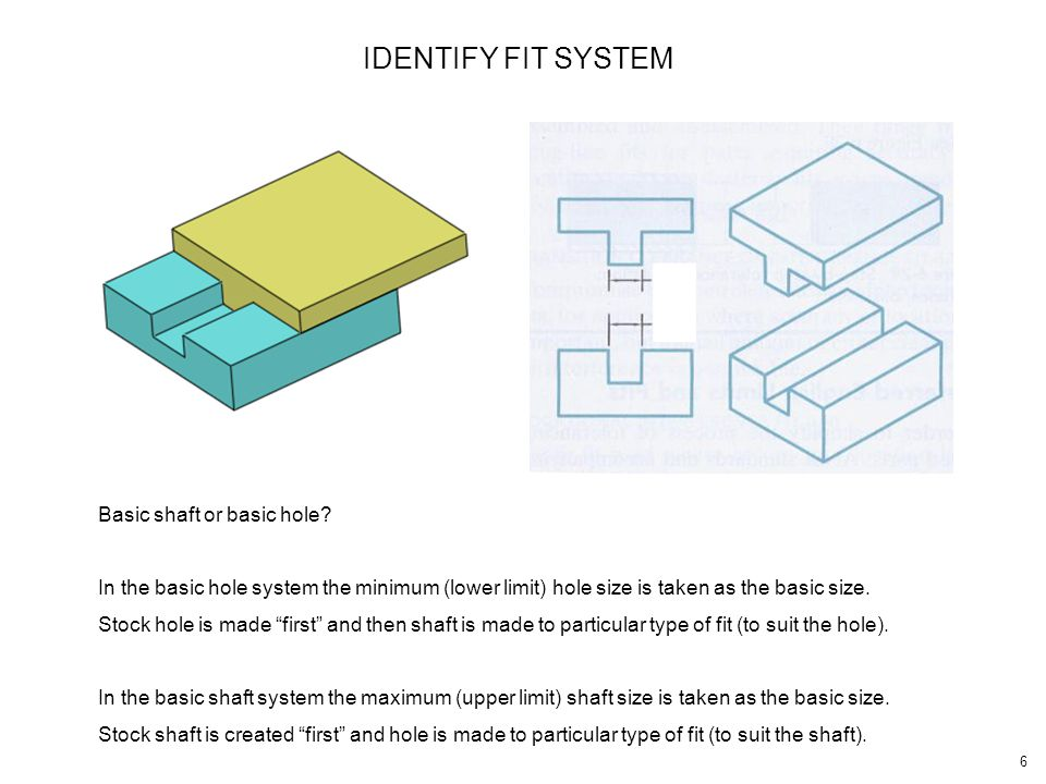 IDENTIFY FIT SYSTEM Basic shaft or basic hole
