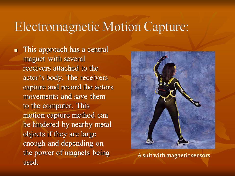 Electromagnetic Motion Capture: