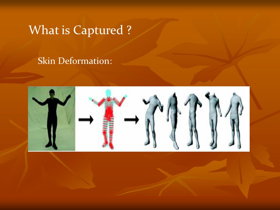 What is Captured Skin Deformation: