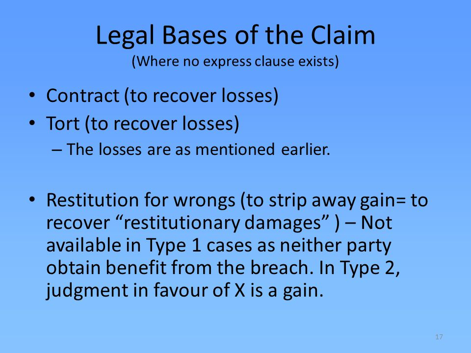 Legal Bases of the Claim (Where no express clause exists)