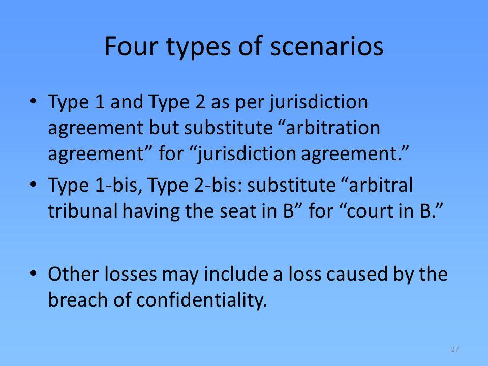 Four types of scenarios
