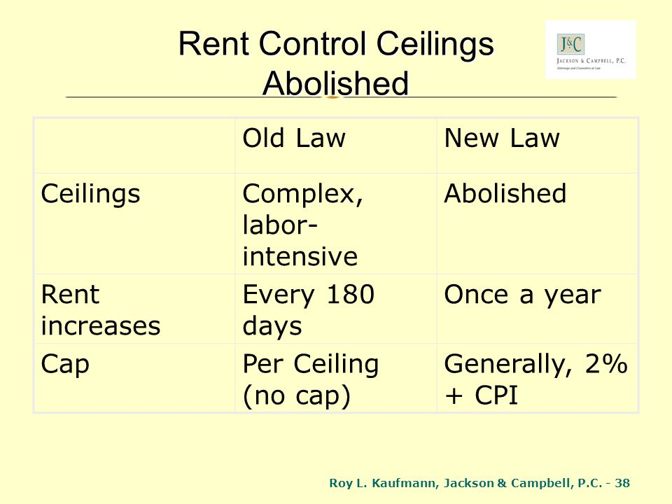 Rent Control Ceilings Abolished