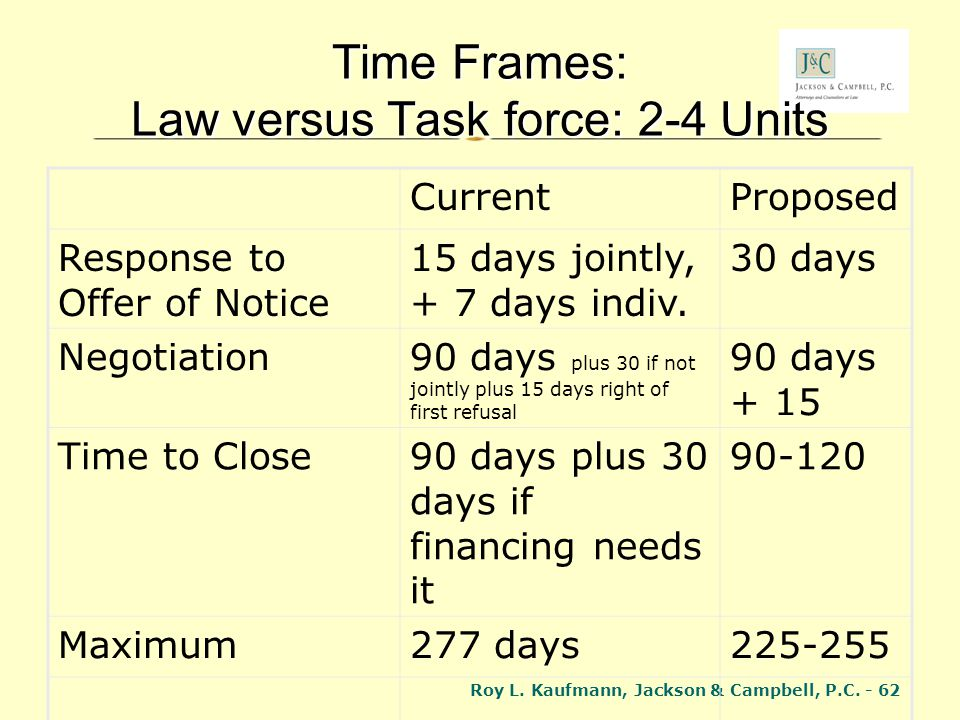 Time Frames: Law versus Task force: 2-4 Units