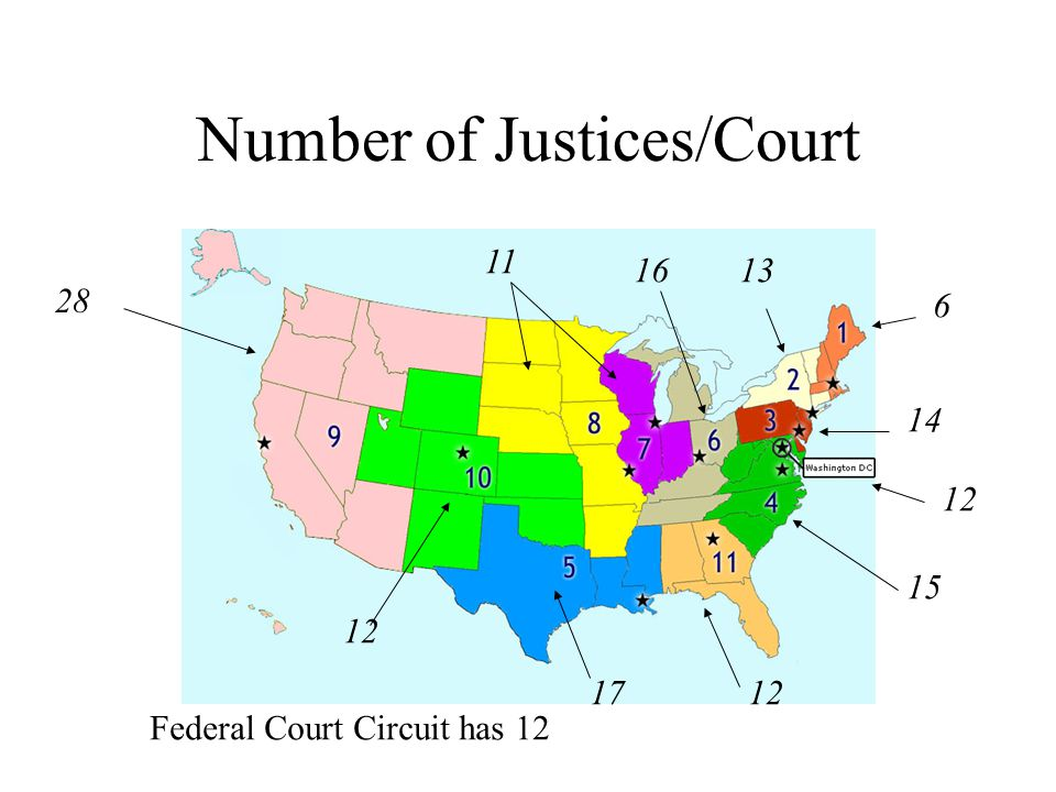 Number of Justices/Court