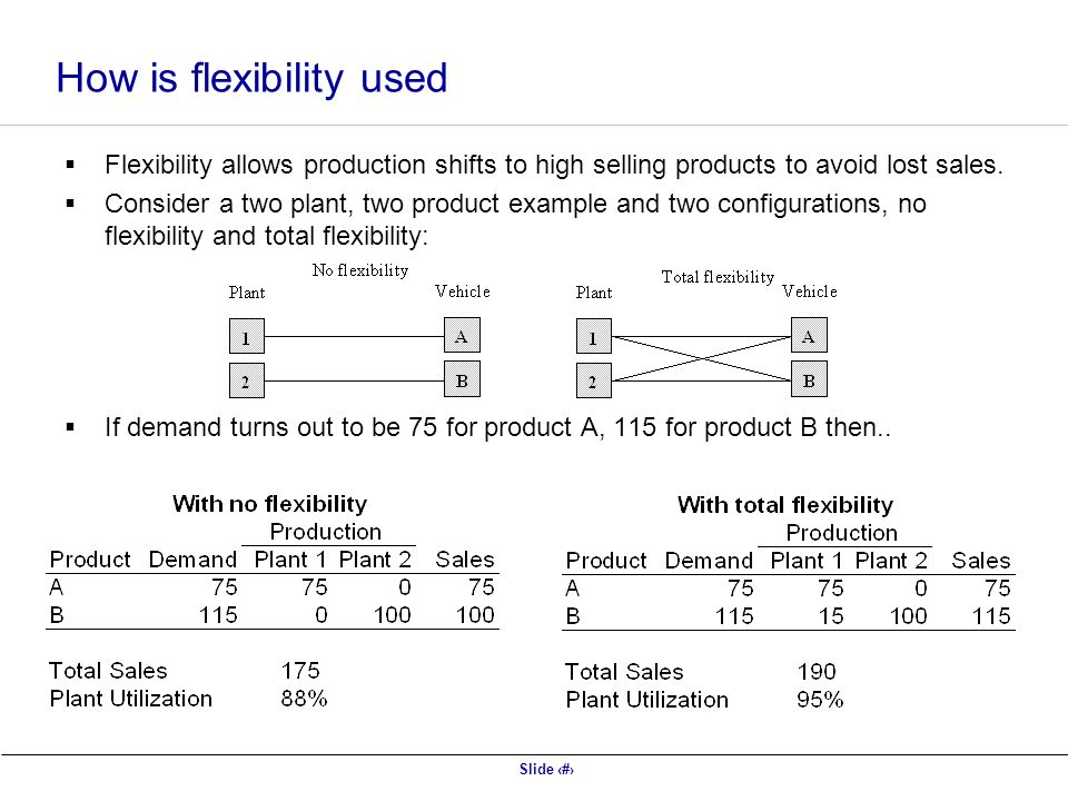 How is flexibility used