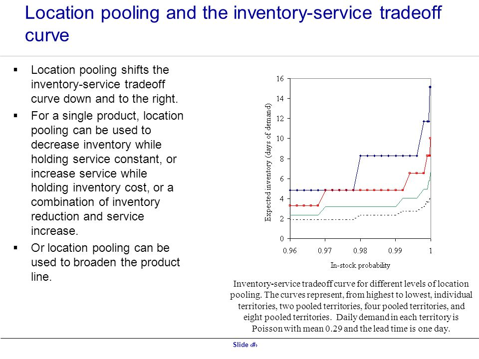 Location pooling and the inventory-service tradeoff curve
