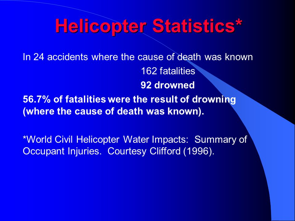 Helicopter Statistics*