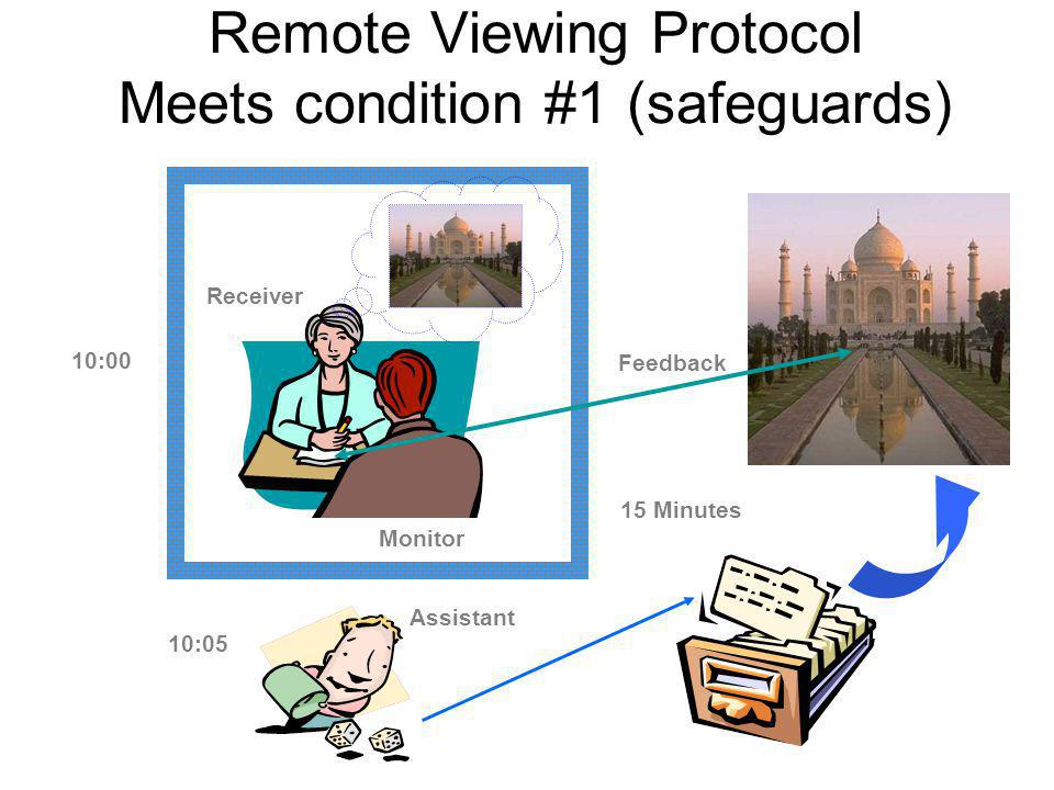 Remote Viewing Protocol Meets condition #1 (safeguards)