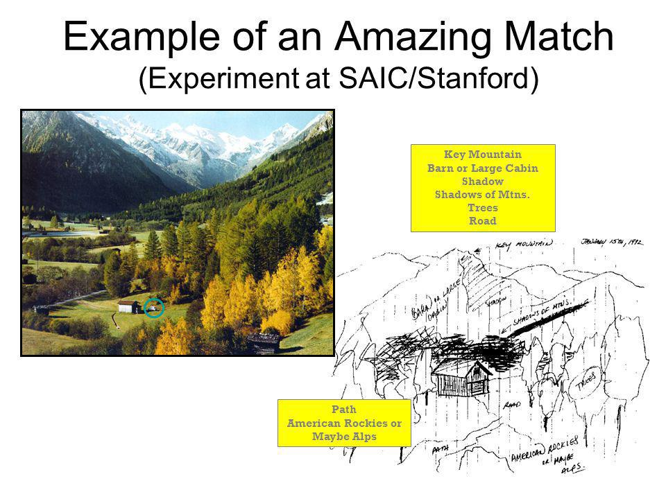 Example of an Amazing Match (Experiment at SAIC/Stanford)