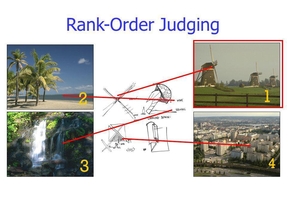 Rank-Order Judging 1 2 3 4