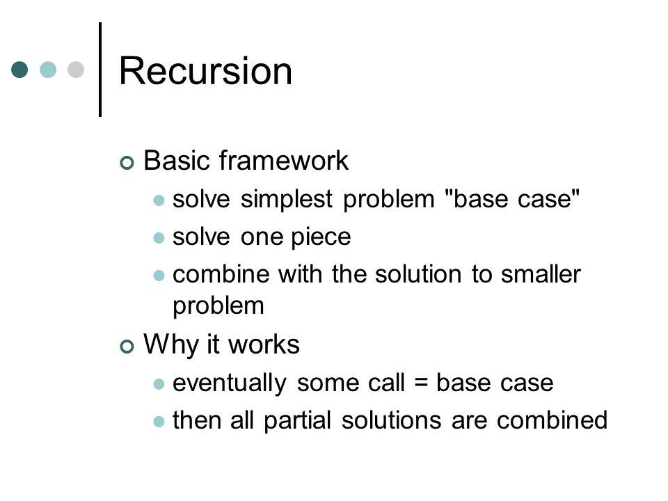 Recursion Basic framework Why it works