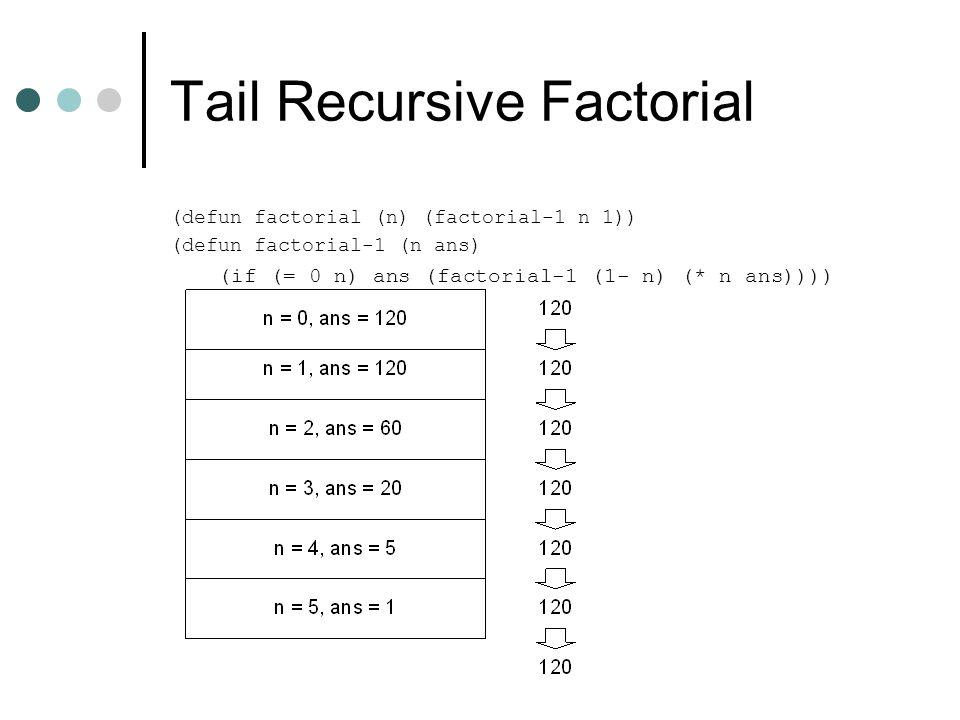 Tail Recursive Factorial