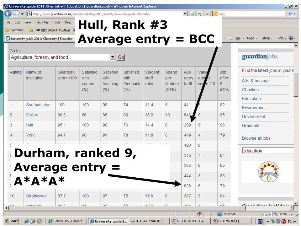 Hull, Rank #3 Average entry = BCC