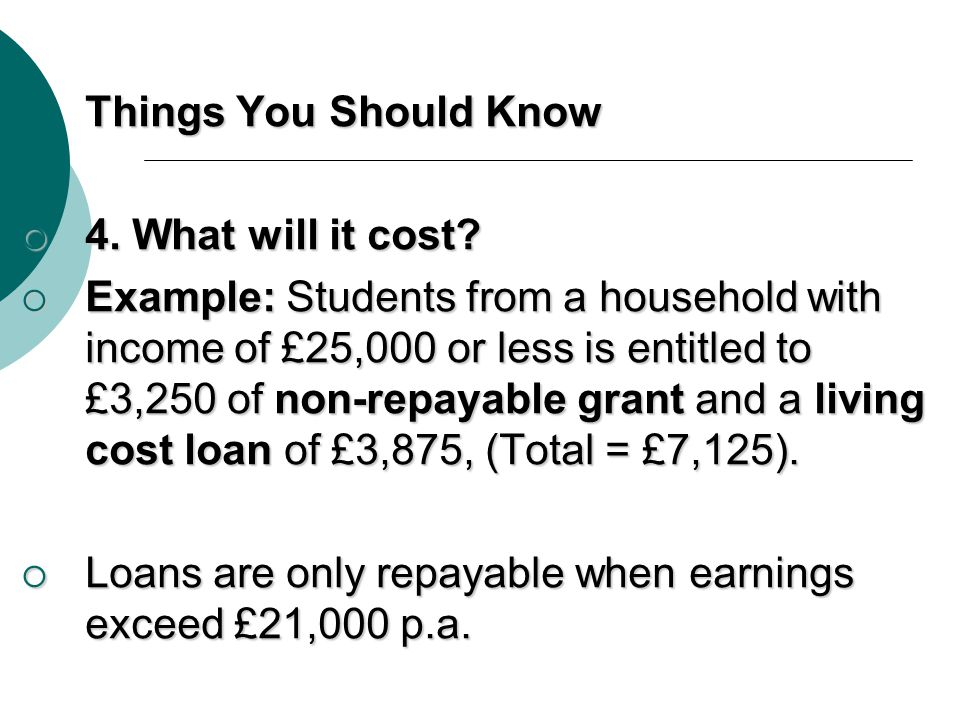Things You Should Know 4. What will it cost