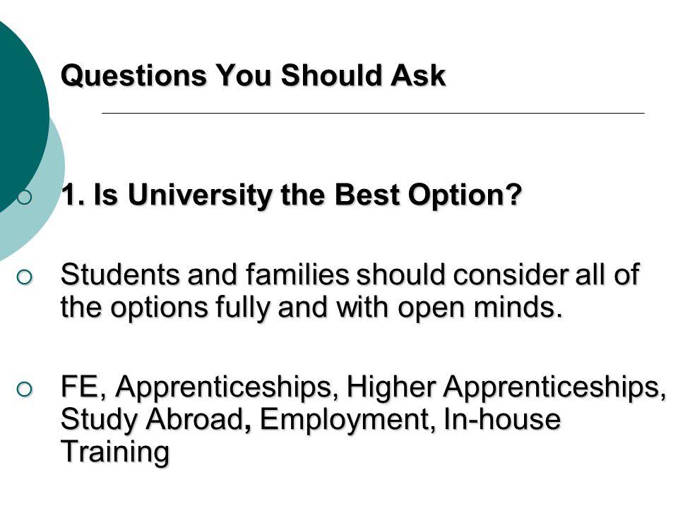 Questions You Should Ask