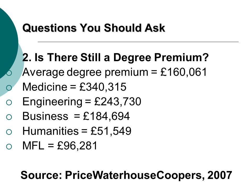 Source: PriceWaterhouseCoopers, 2007