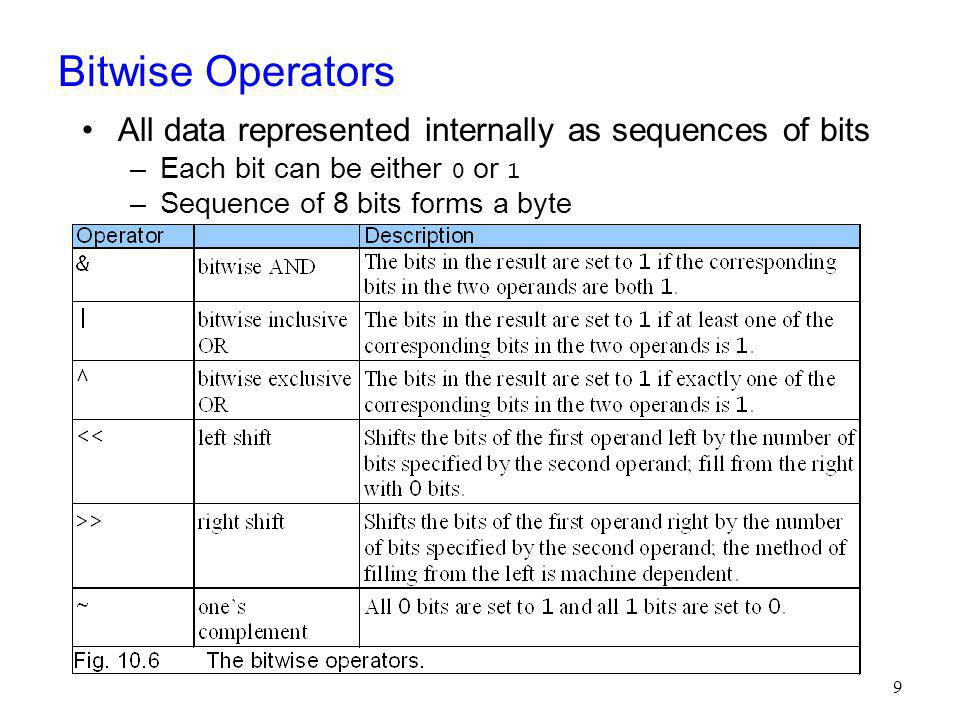 Bitwise Operators All data represented internally as sequences of bits