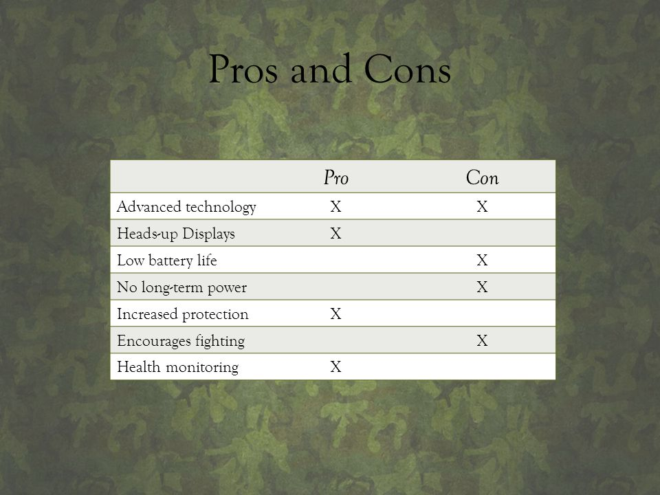 Pros and Cons Pro Con Advanced technology X Heads-up Displays