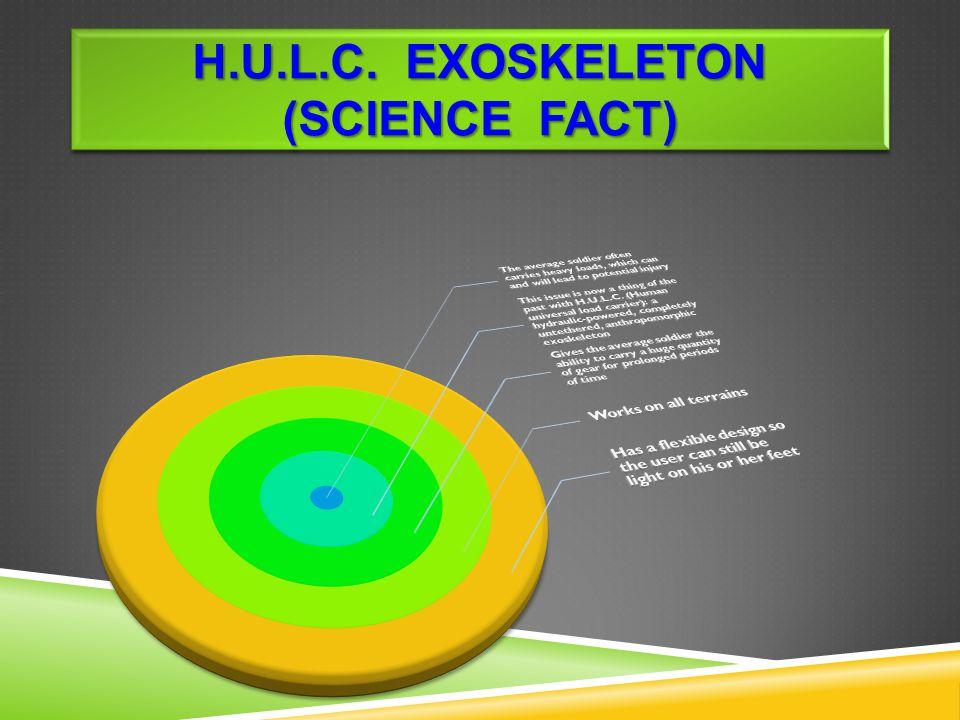 H.U.L.C. Exoskeleton (science Fact)