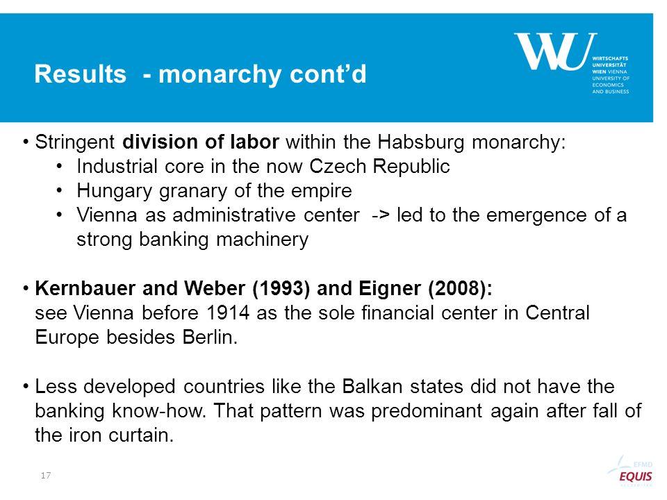 Results - monarchy cont'd