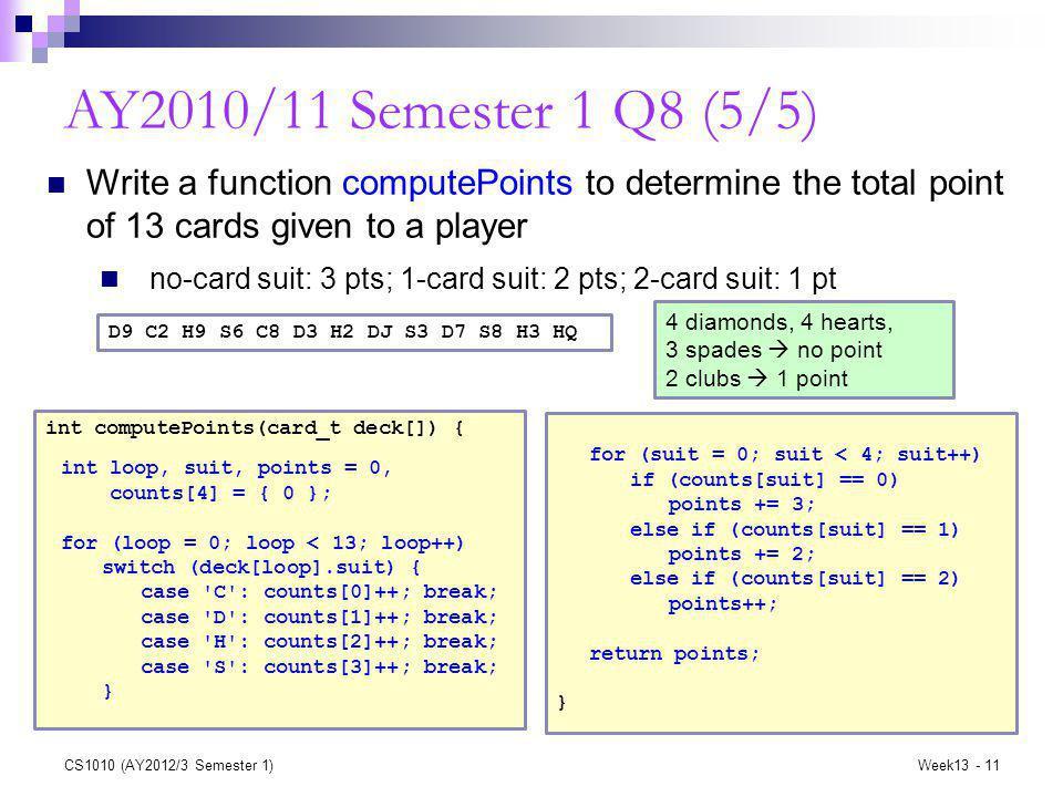 CS1010 Programming Methodology