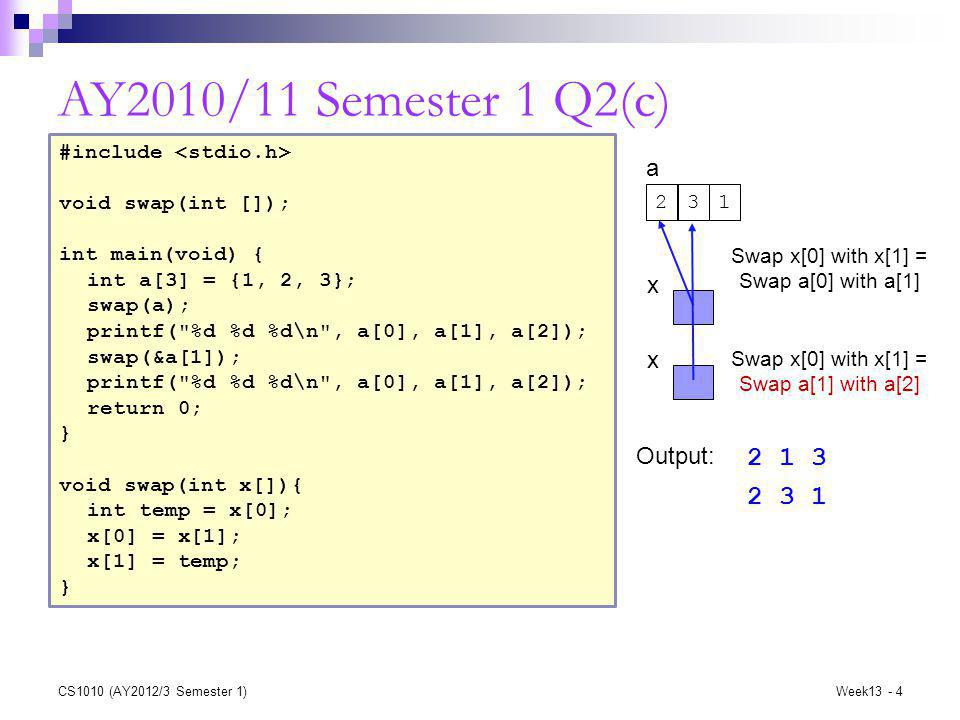 AY2010/11 Semester 1 Q2(c) 2 1 3 2 3 1 a x x Output: