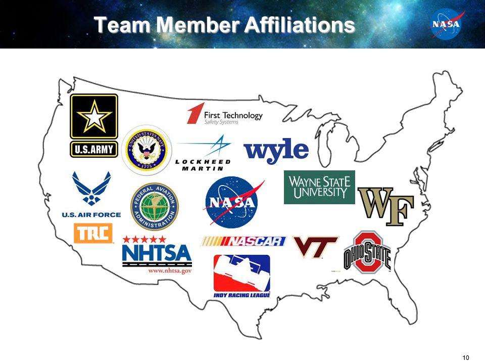 Team Member Affiliations